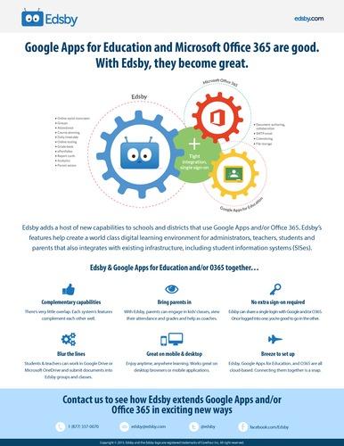 Edsby-GAFE-O365.pdf